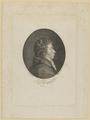 Bildnis des J. Pleyell, Georges Louis Beausse-1767/1806 (Quelle: Digitaler Portraitindex)
