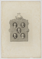 Gruppenbildnis des Purcell, des Blow, des Croft, des Arne, des Boyce, Robert Smirke-1801 (Quelle: Digitaler Portraitindex)