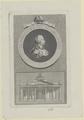 Bildnis von Fridericus, Herzog zu Mecklenburg, Daniel Berger - 1789 (Quelle: Digitaler Portraitindex)