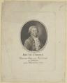 Bildnis des Ioh. Nic. Forkel, Heinrich Schwenterley - 1790 (Quelle: Digitaler Portraitindex)