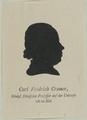 Bildnis des Carl Friedrich Cramer, 1800 (Quelle: Digitaler Portraitindex)