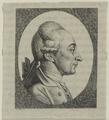 Bildnis des Johann Andreae, Berg, R. S. - um 1780 (Quelle: Digitaler Portraitindex)
