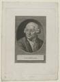Bildnis des C. W. Müller, Johann Christian Benjamin Gottschick-1801 (Quelle: Digitaler Portraitindex)