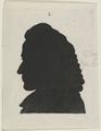 Bildnis des August Wilhelm von Schlegel, um 1785 (Quelle: Digitaler Portraitindex)