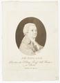 Bildnis des A. W. Iffland, 1802 (Quelle: Digitaler Portraitindex)