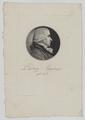 Bildnis des Ludwig Schubart, Bock, Christoph Wilhelm (zugeschrieben) - 1793 (Quelle: Digitaler Portraitindex)