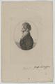 Bildnis des Moritz von Dietrichstein, Monogrammist A (1820) - 1820 (Quelle: Digitaler Portraitindex)