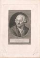 Müller, Karl Wilhelm, Johann Gottfried Dyck-1801 (Quelle: Digitaler Portraitindex)