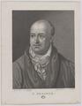 Bildnis des S. Gessner, Friedrich Theodor Müller-1807/1837 (Quelle: Digitaler Portraitindex)