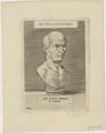 Bildnis des M. Tvllivs Cicero, unbekannter K nstler - 1650/1800 (Quelle: Digitaler Portraitindex)