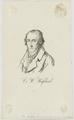 Bildnis des C. W. Hufeland, 1801/1833 (Quelle: Digitaler Portraitindex)