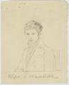 Bildnis des Alexander von Humboldt, 1791/1825 (Quelle: Digitaler Portraitindex)
