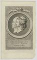 Doppelbildnis Herr und Madame Lange, Joseph Lange (ungesichert) - 1785 (Quelle: Digitaler Portraitindex)