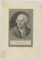 Bildnis des C. W. Müller, Johann Christian Benjamin Gottschick-vor 1801 (Quelle: Digitaler Portraitindex)