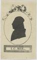 Bildnis des I. C. Reil, 1781/1810 (Quelle: Digitaler Portraitindex)