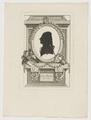 Bildnis des Fridrich Lvdwig Scroeder, 1764/1800 (Quelle: Digitaler Portraitindex)