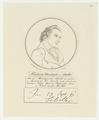 Bildnis des Friedrich Christoph von Schiller, Johann Friedrich Bolt-1805/1836 (Quelle: Digitaler Portraitindex)